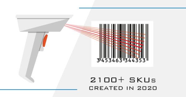 Over 2,100 SKUs in 2020
